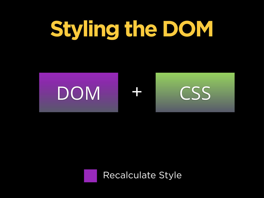 DOM CSS + Recalculate Style Styling the DOM