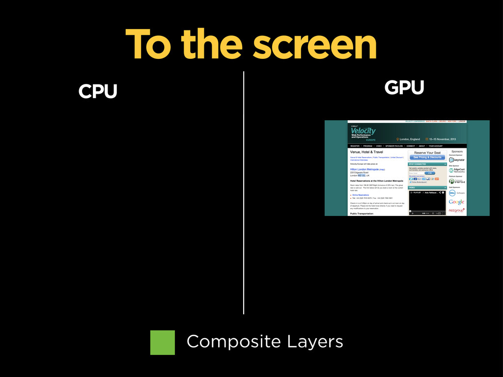 To the screen CPU GPU Composite Layers