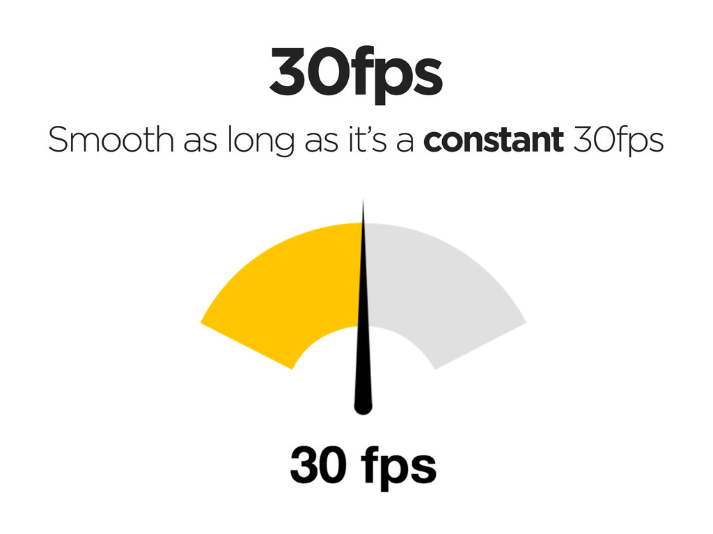 30fps Smooth as long as it's a constant 30fps