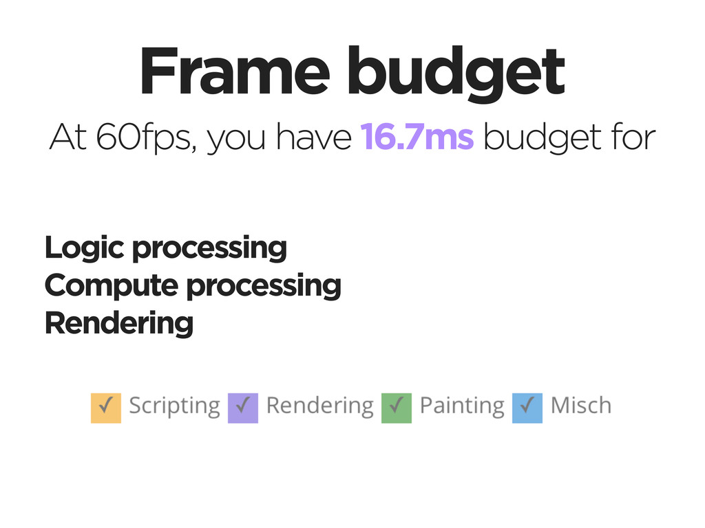 Frame budget At 60fps, you have 16.7ms budget f...