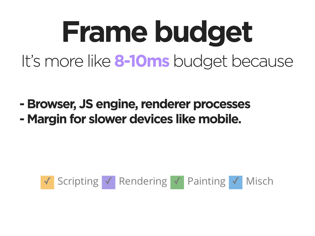 Frame budget It's more like 8-10ms budget becau...