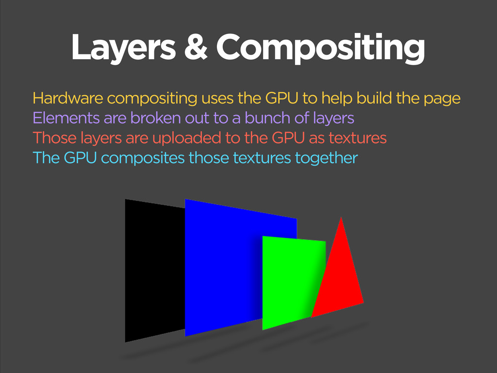 Layers & Compositing Hardware compositing uses ...