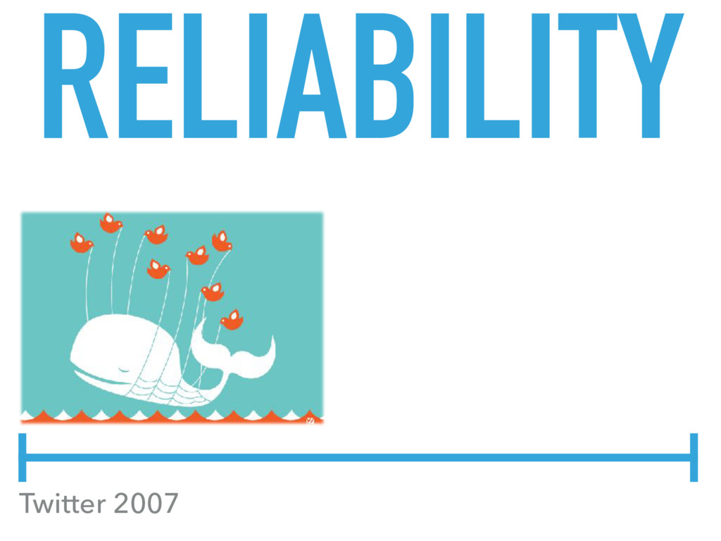 RELIABILITY Twitter 2007