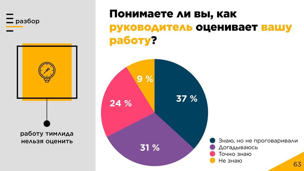 63 разбор работу тимлида нельзя оценить 9 % 24 ...