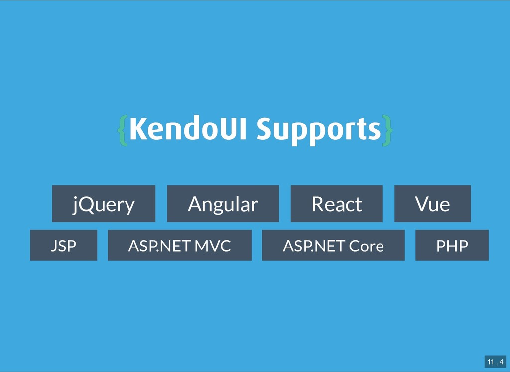 { {KendoUI Supports KendoUI Supports} } jQuery ...