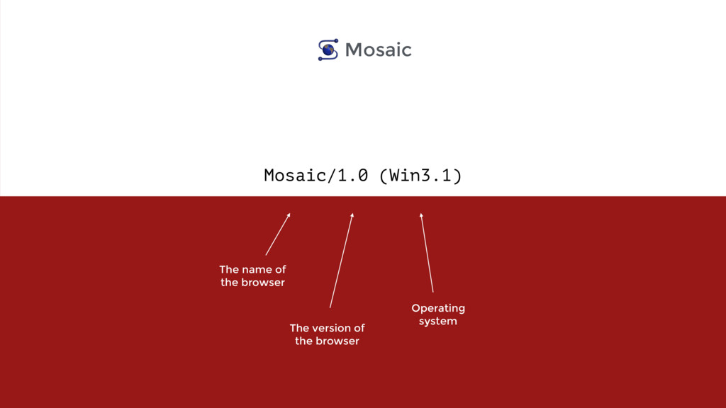 Mosaic/1.0 (Win3.1) Mosaic The name of 