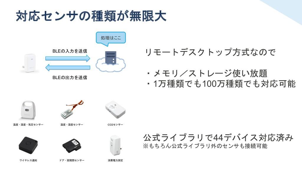 対応センサの種類が無限大 リモートデスクトップ方式なので ・メモリ/ストレージ使い放題 ・1万...