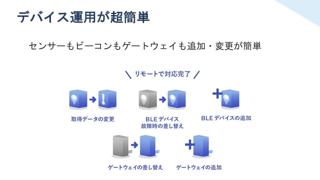 デバイス運用が超簡単 センサーもビーコンもゲートウェイも追加・変更が簡単