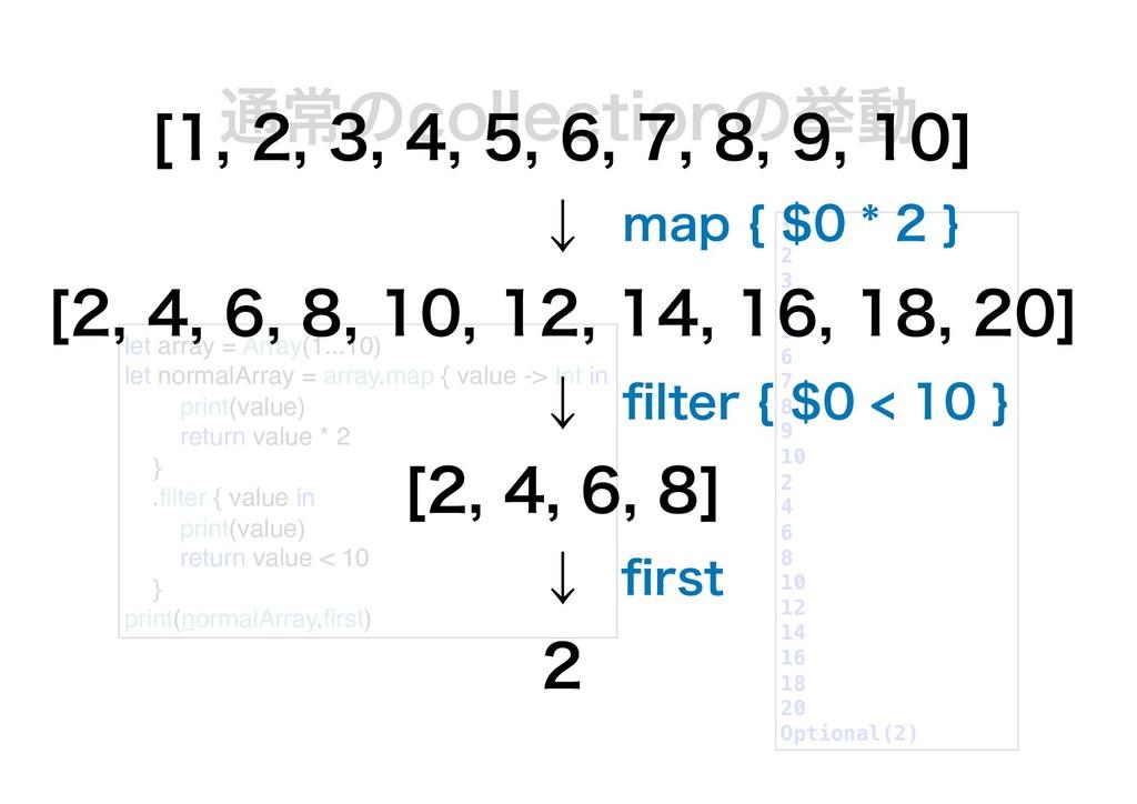 ௨ৗͷDPMMFDUJPOͷڍಈ let array = Array(1...10) let ...