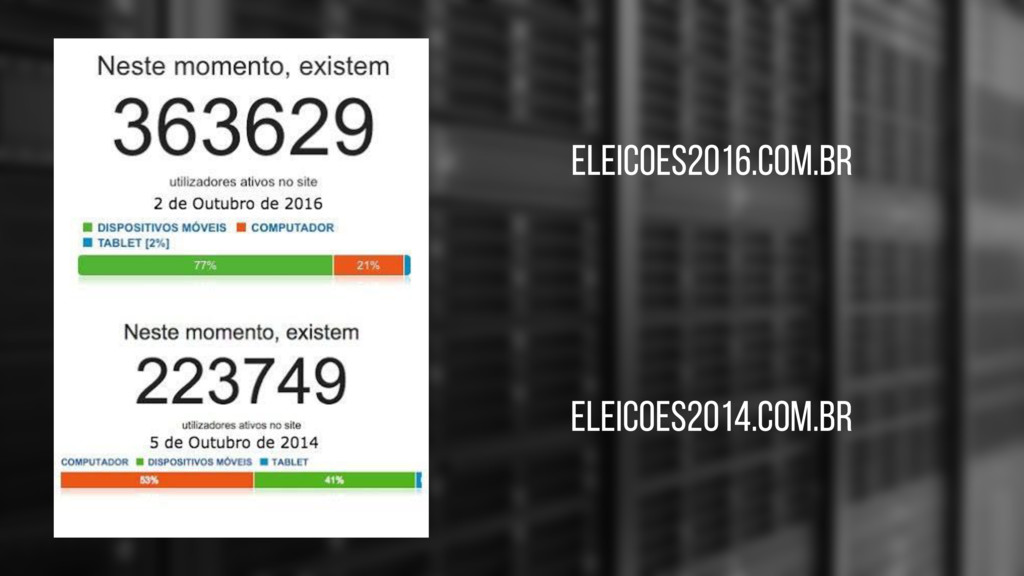 eleicoes2016.com.br eleicoes2014.com.br