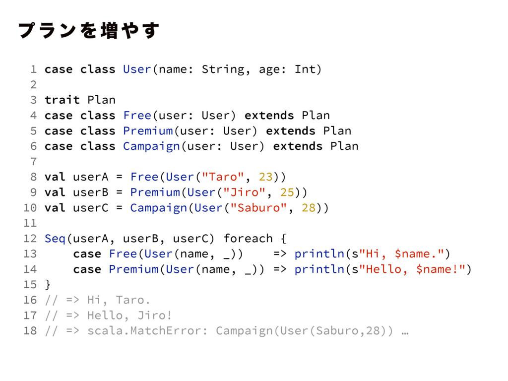 ϓ ϥ ϯ Λ ૿  ͢ 1 case class User(name: String, a...
