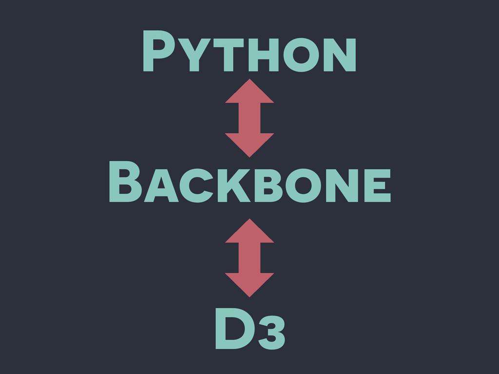 Python Backbone D3
