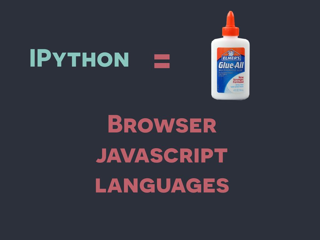 IPython = Browser javascript languages