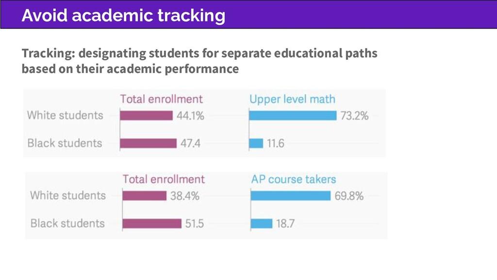 Avoid academic tracking Tracking: designating s...