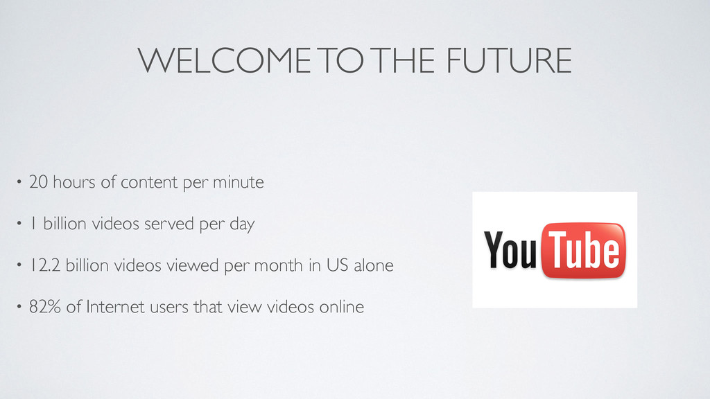 WELCOME TO THE FUTURE • 20 hours of content per...