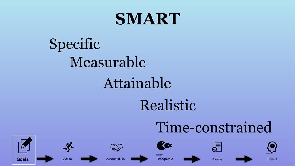 SMART Specific Measurable Attainable Realistic ...