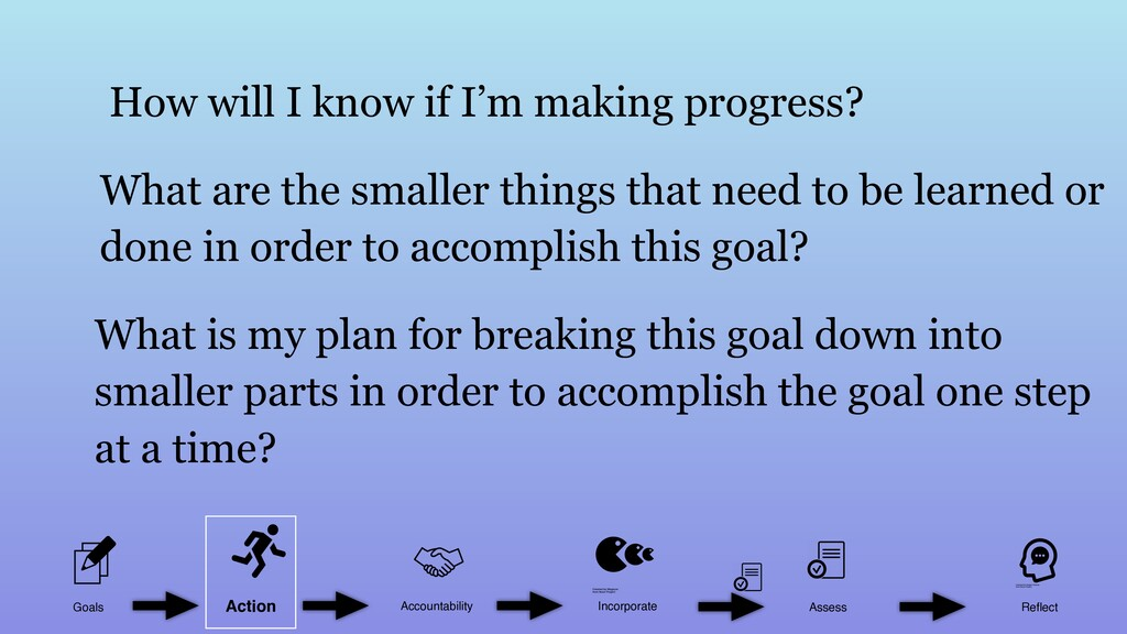 How will I know if I'm making progress? What ar...