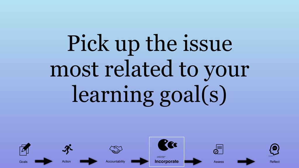 Pick up the issue most related to your learning...