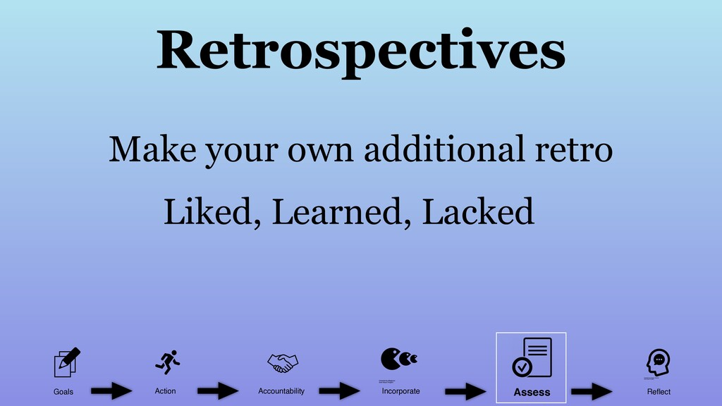 Retrospectives Make your own additional retro L...
