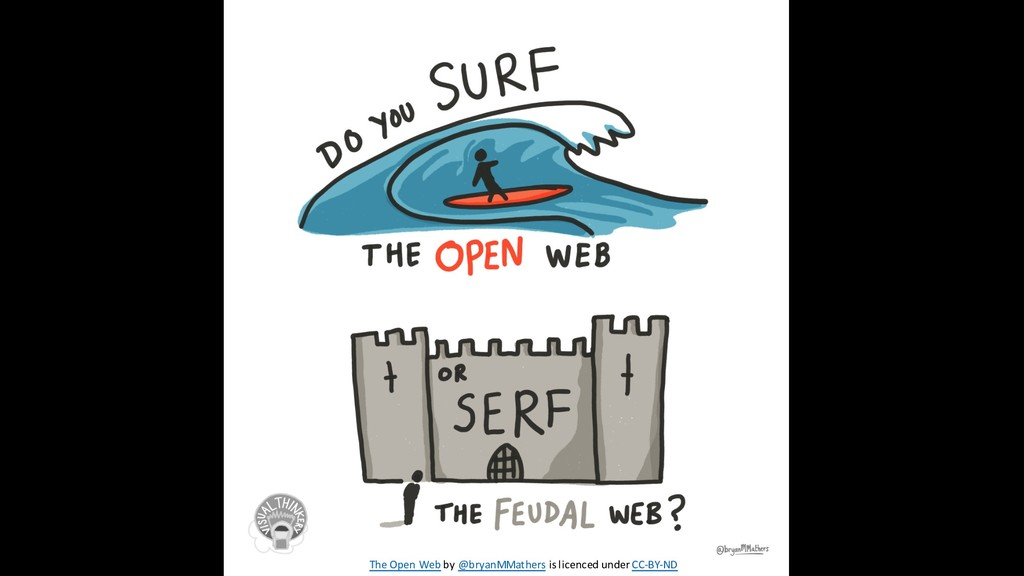 The Open Web by @bryanMMathers is licenced unde...