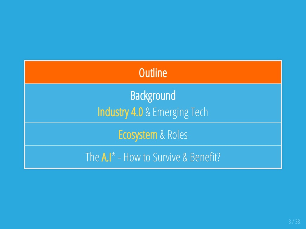 Outline Background Industry 4.0 & Emerging Tech...