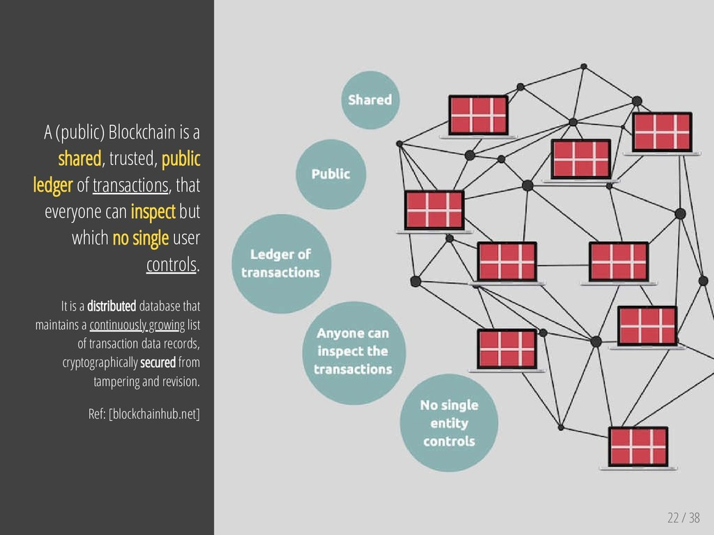 22 / 38 A (public) Blockchain is a shared, trus...