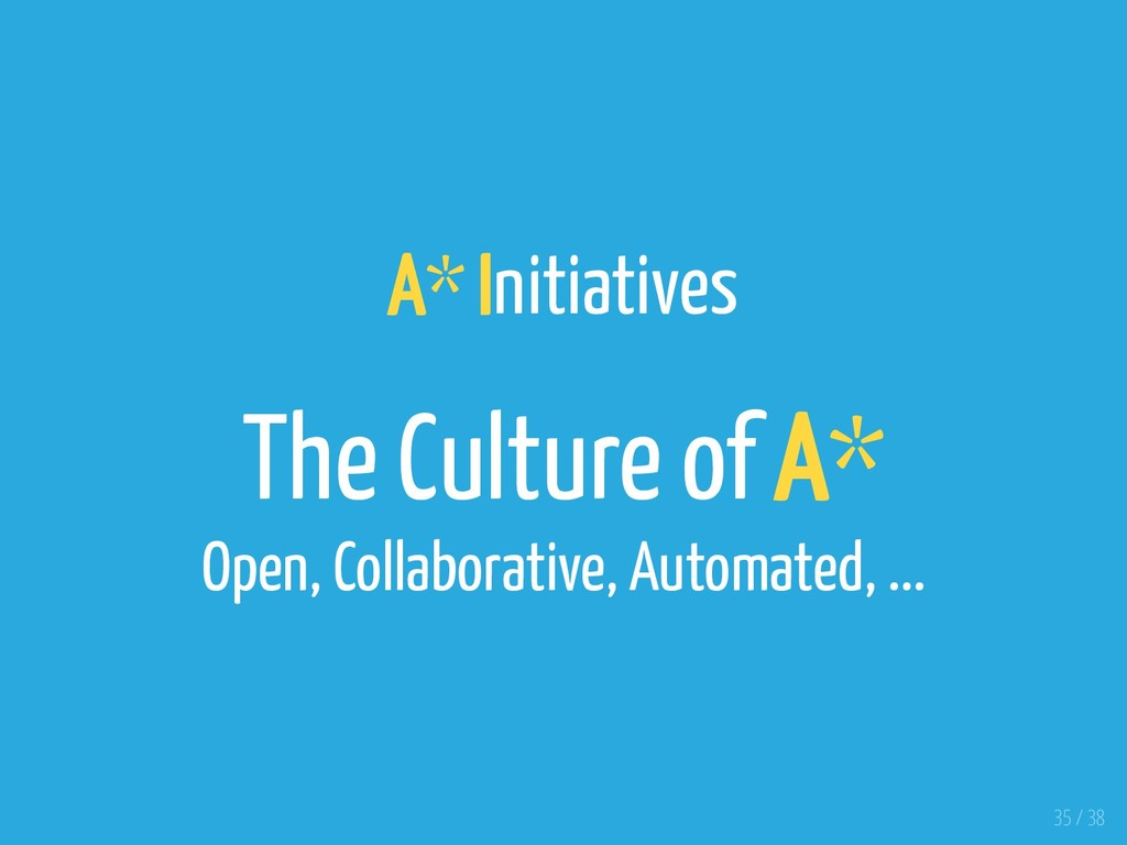 A* Initiatives The Culture of A* Open, Collabor...