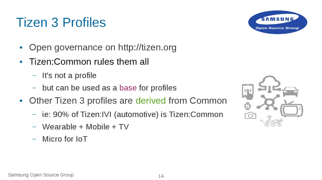 Samsung Open Source Group 14 Tizen 3 Profiles ●...