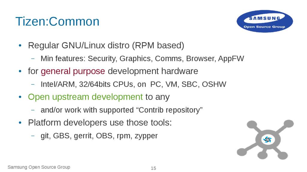 Samsung Open Source Group 15 Tizen:Common ● Reg...
