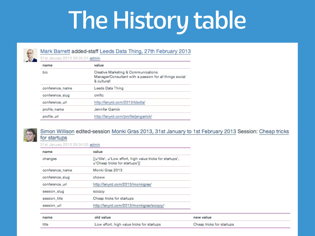 The History table