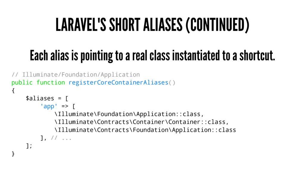 LARAVEL'S SHORT ALIASES (CONTINUED) Each alias ...