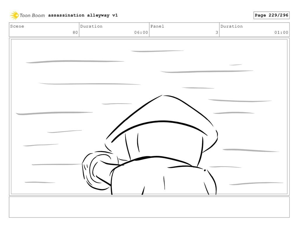 Scene 80 Duration 06:00 Panel 3 Duration 01:00 ...