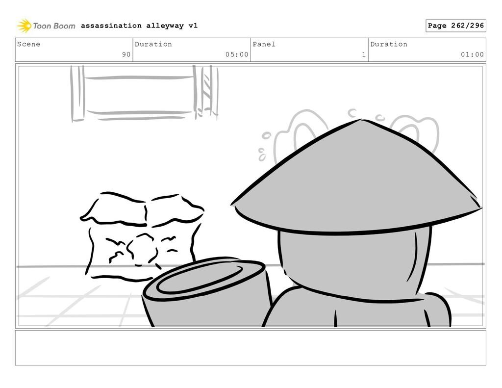 Scene 90 Duration 05:00 Panel 1 Duration 01:00 ...
