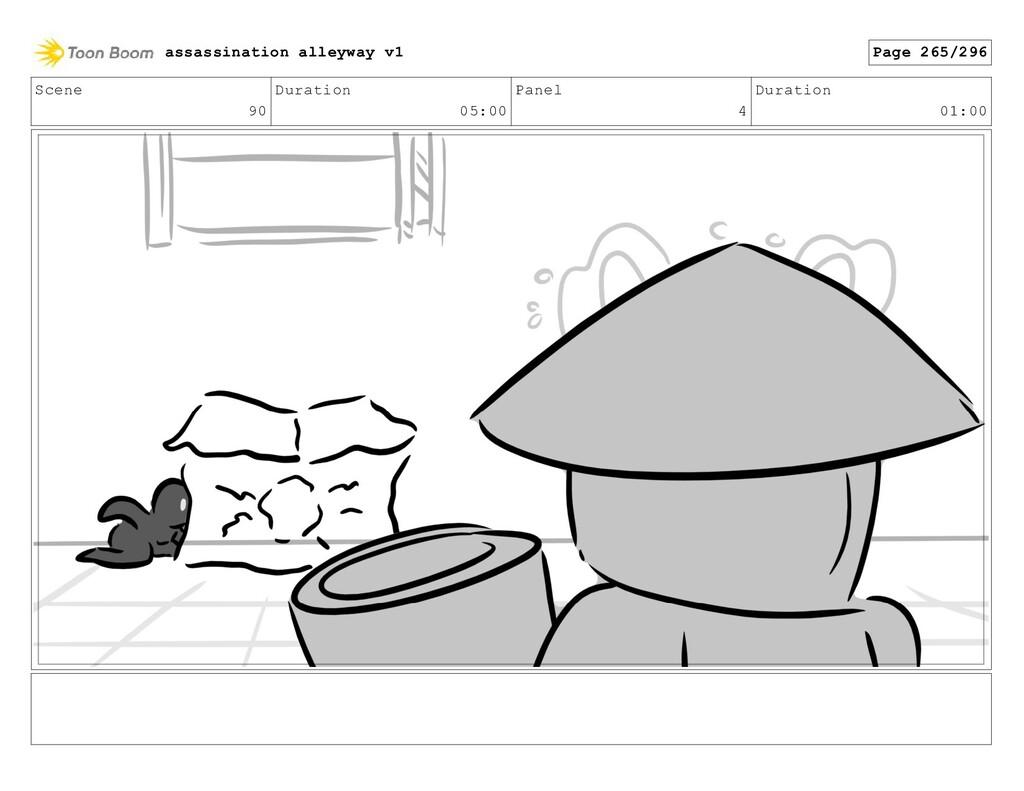 Scene 90 Duration 05:00 Panel 4 Duration 01:00 ...