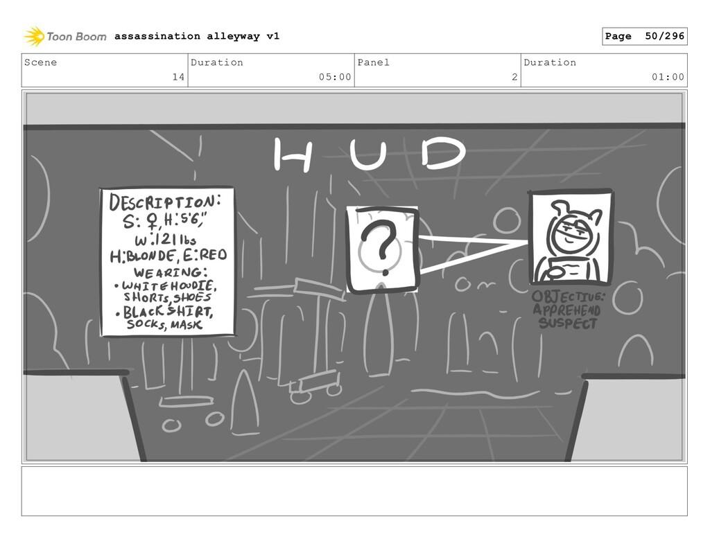 Scene 14 Duration 05:00 Panel 2 Duration 01:00 ...
