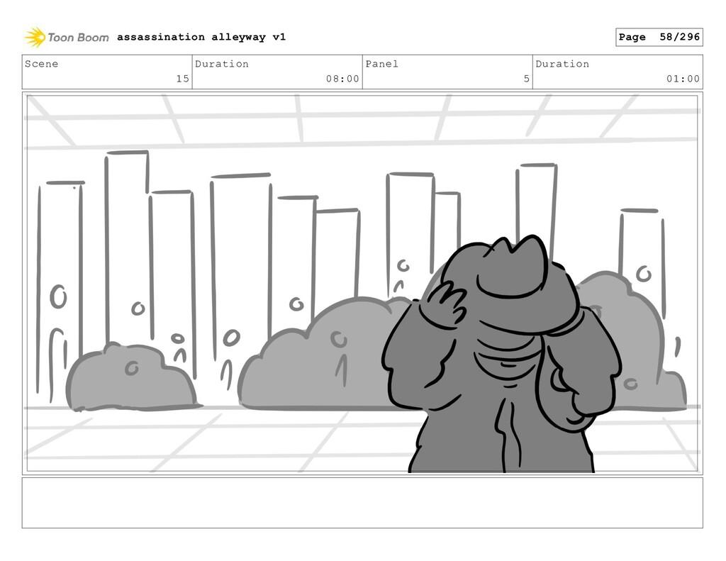 Scene 15 Duration 08:00 Panel 5 Duration 01:00 ...