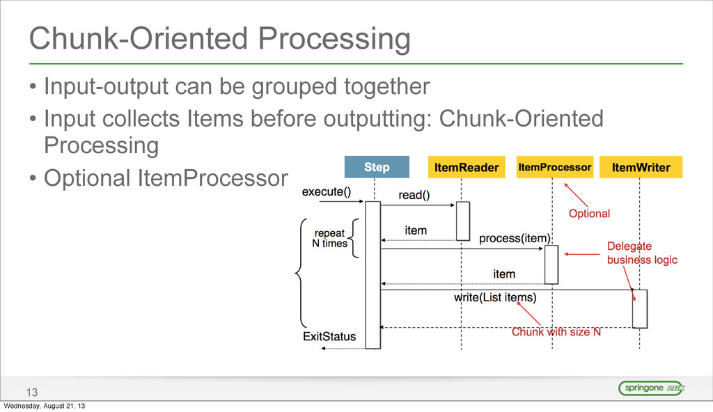Chunk-Oriented Processing • Input-output can be...