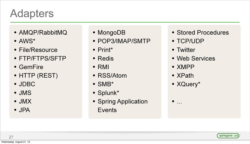 Adapters 27 • AMQP/RabbitMQ • AWS* • File/Resou...