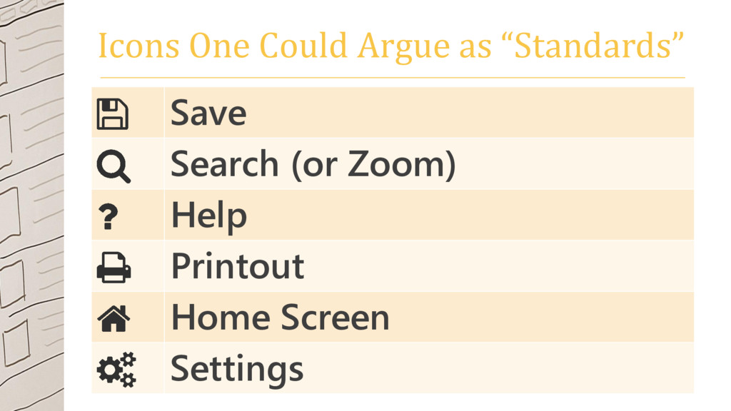 """Icons One Could Argue as """"Standards"""" Save Searc..."""