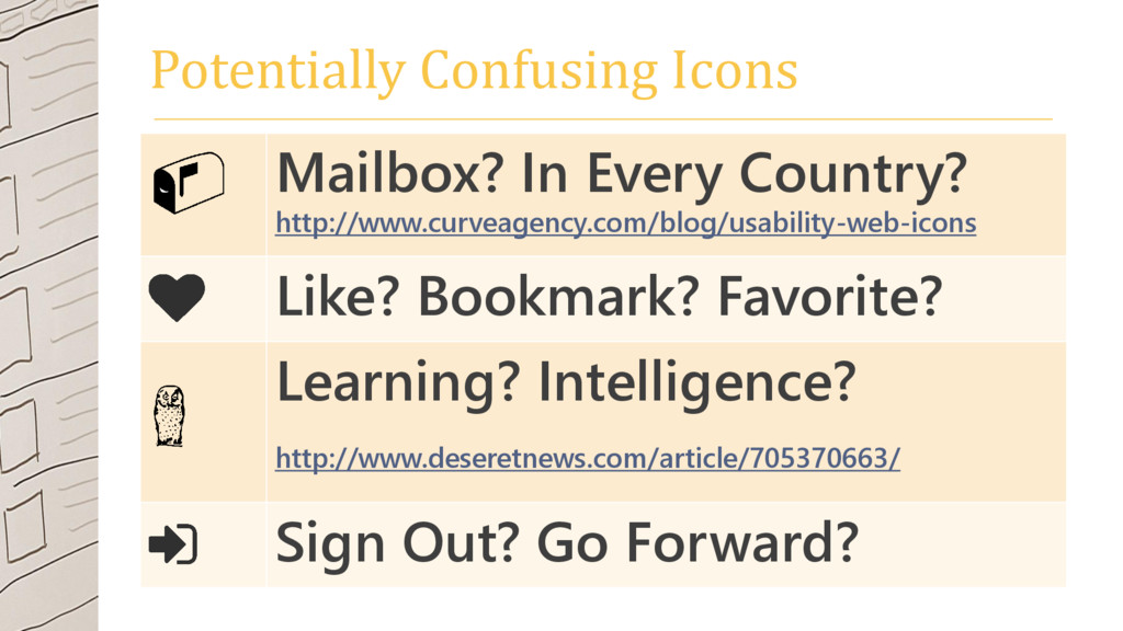 Potentially Confusing Icons Mailbox? In Every C...