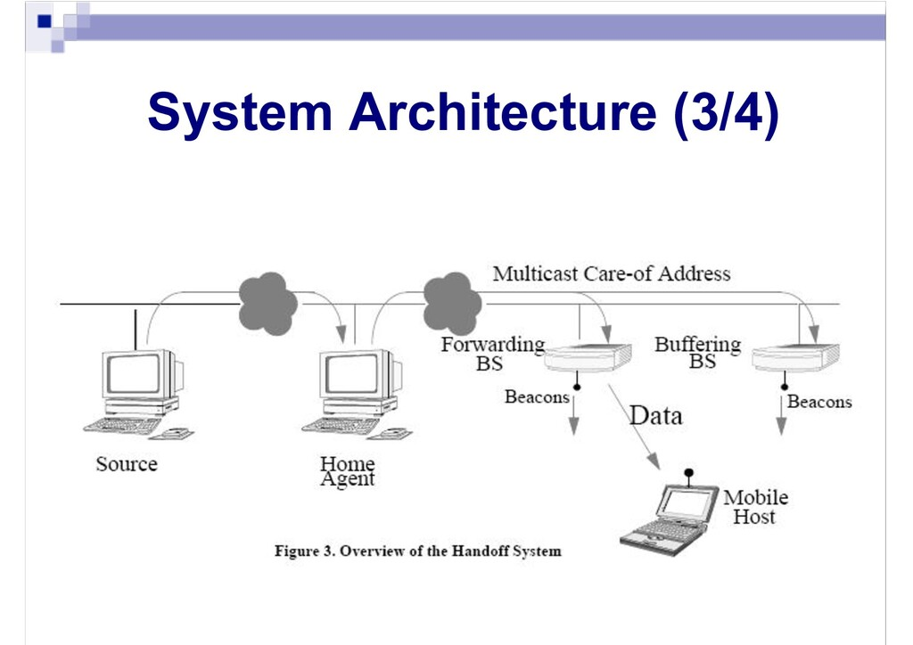 System Architecture (3/4)