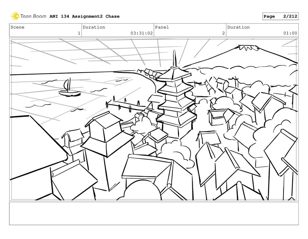 Scene 1 Duration 03:31:02 Panel 2 Duration 01:0...