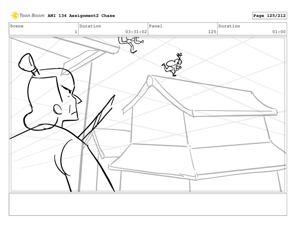 Scene 1 Duration 03:31:02 Panel 125 Duration 01...