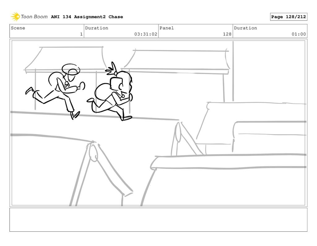 Scene 1 Duration 03:31:02 Panel 128 Duration 01...