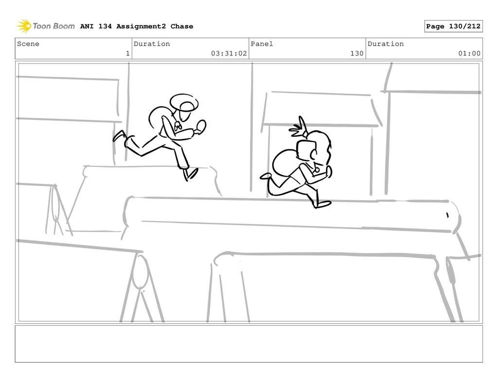 Scene 1 Duration 03:31:02 Panel 130 Duration 01...