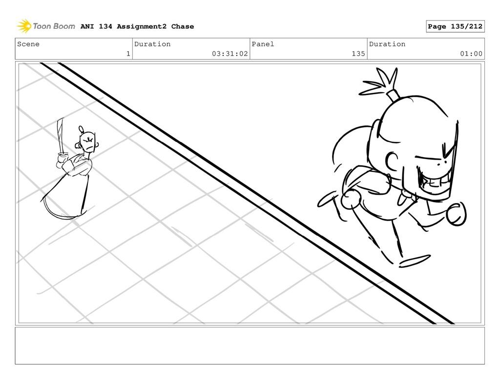 Scene 1 Duration 03:31:02 Panel 135 Duration 01...
