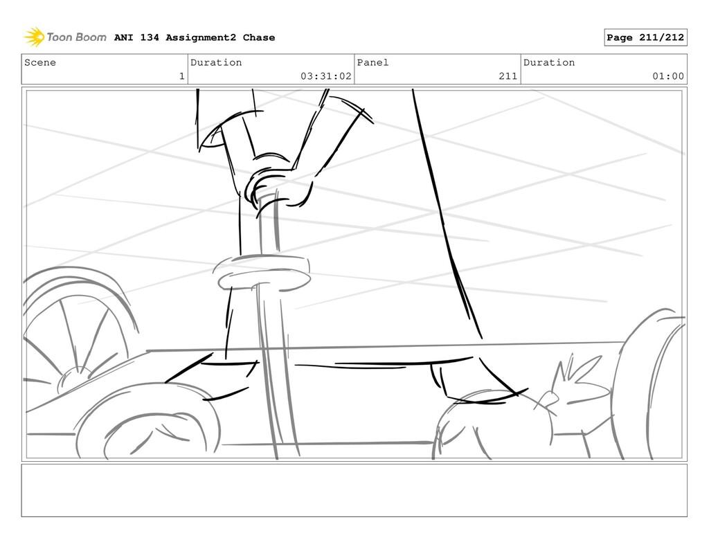 Scene 1 Duration 03:31:02 Panel 211 Duration 01...