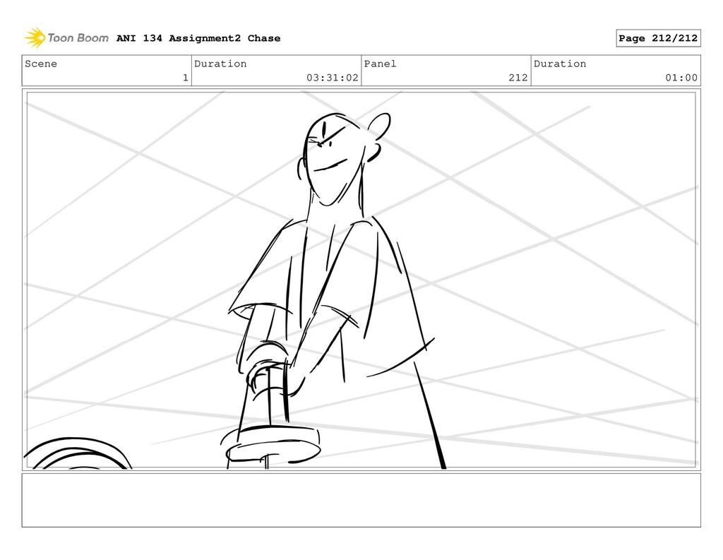 Scene 1 Duration 03:31:02 Panel 212 Duration 01...