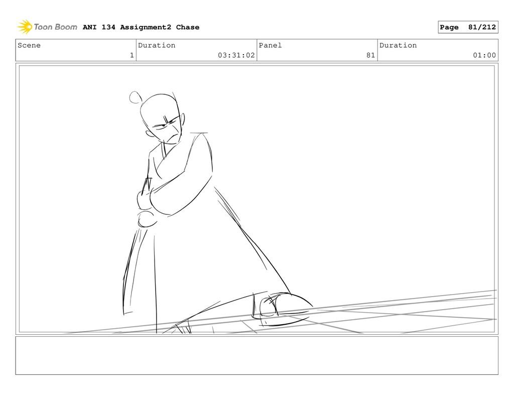 Scene 1 Duration 03:31:02 Panel 81 Duration 01:...