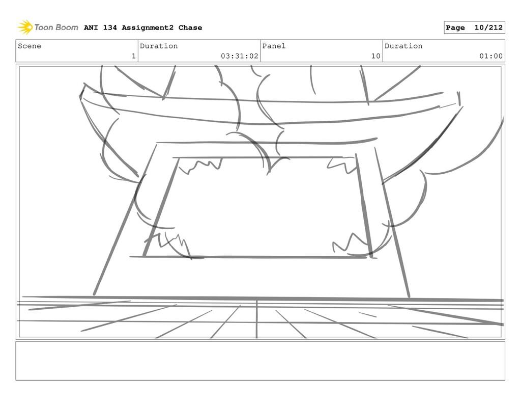 Scene 1 Duration 03:31:02 Panel 10 Duration 01:...
